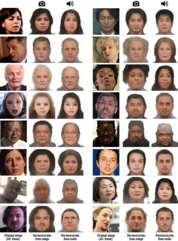 Un algoritmo que crea rostros analizando grabaciones de voz