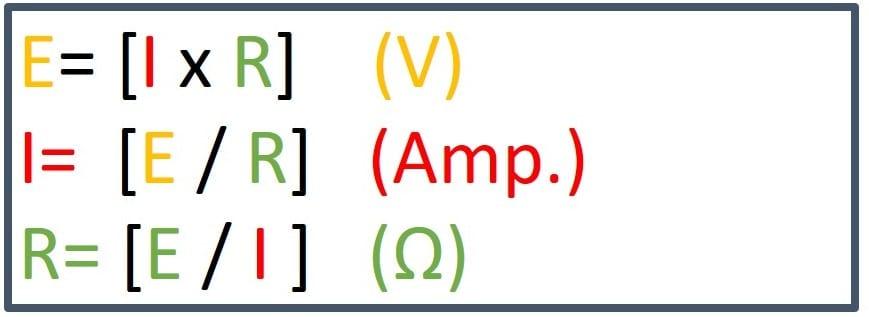 Figura 2; Formula de la ley de Ohm (https://citeia.com)
