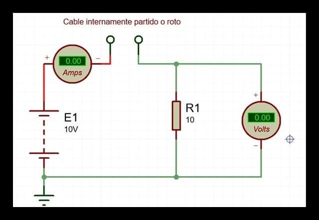 Analizando fallas  de circuito eléctrico con la ley de Ohm