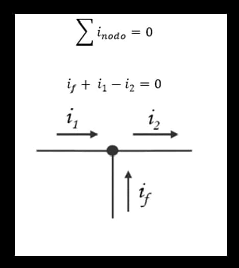 ley de la corriente de Kirchhoff