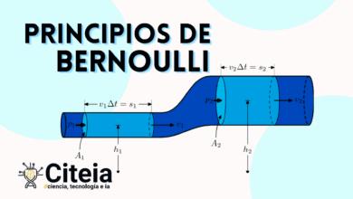 Principios de BERNOULLI- Ejercicios portada de artículo