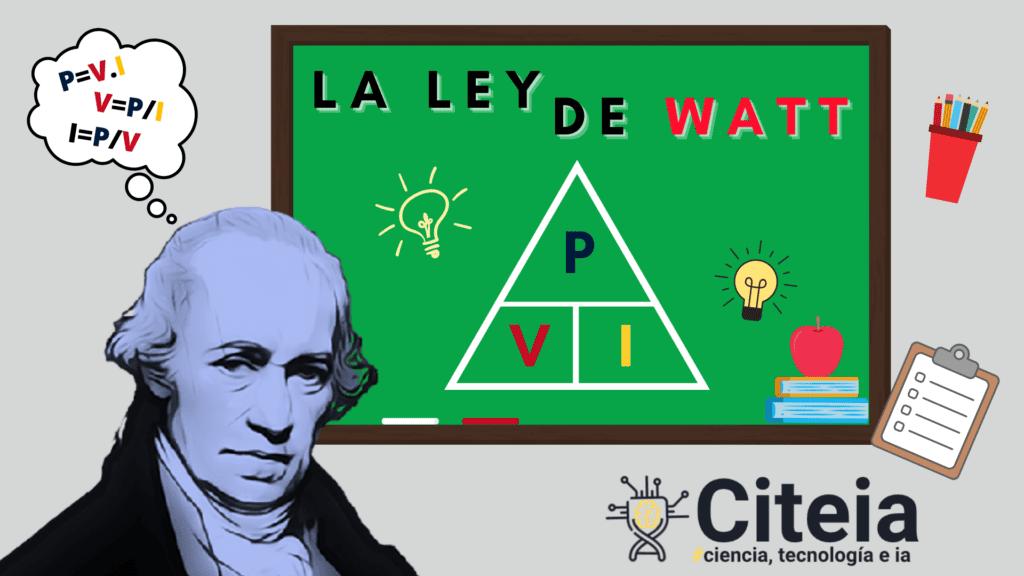 La Ley de Watt (Aplicaciones - Ejercicios) portada de artículo