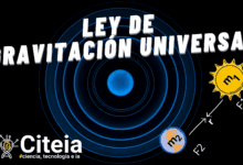 Entendiendo la Ley de Gravitación Universal portada de artículo