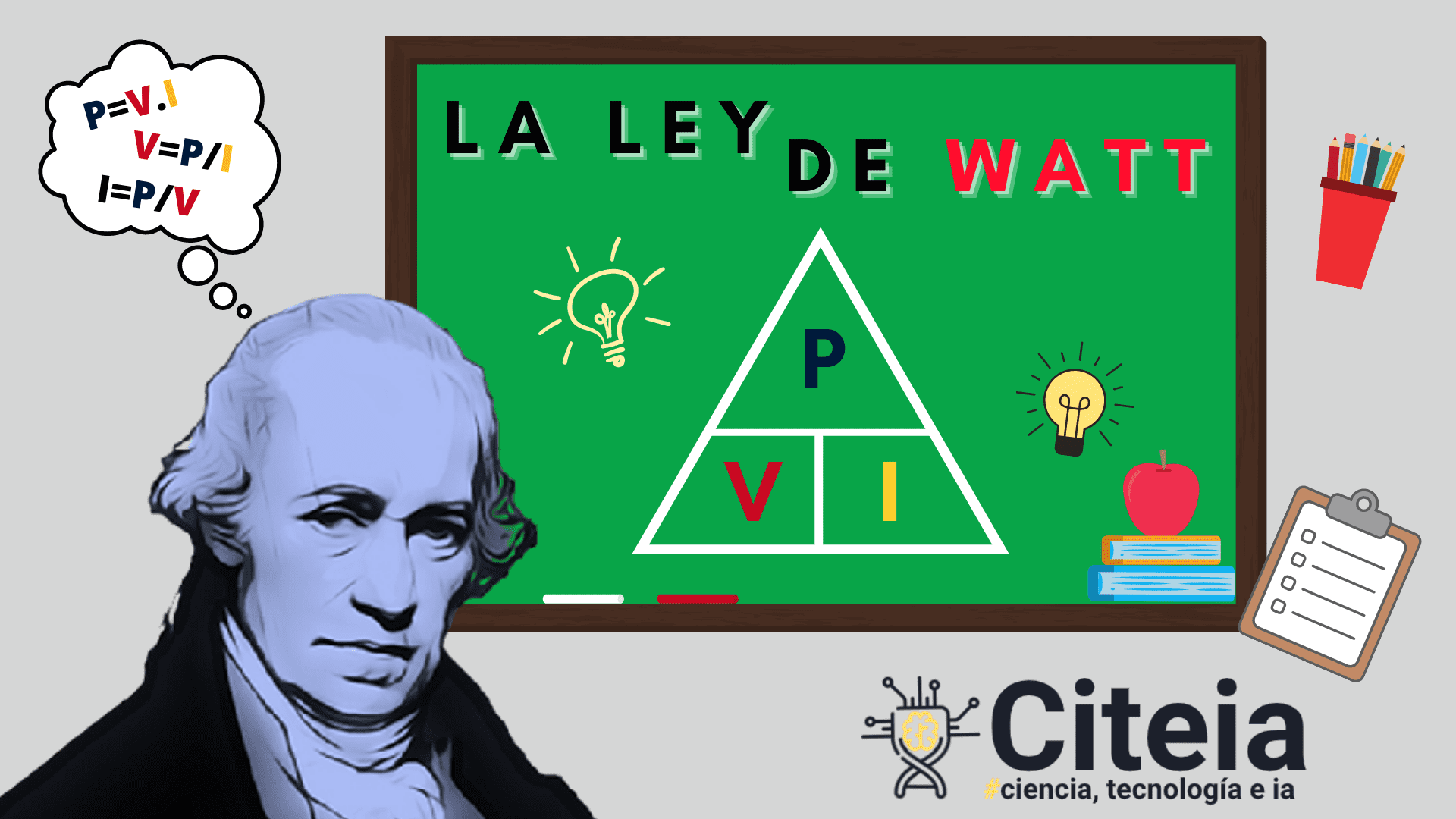 La Potencia de la Ley de Watt (Aplicaciones - Ejercicios) portada de artículo