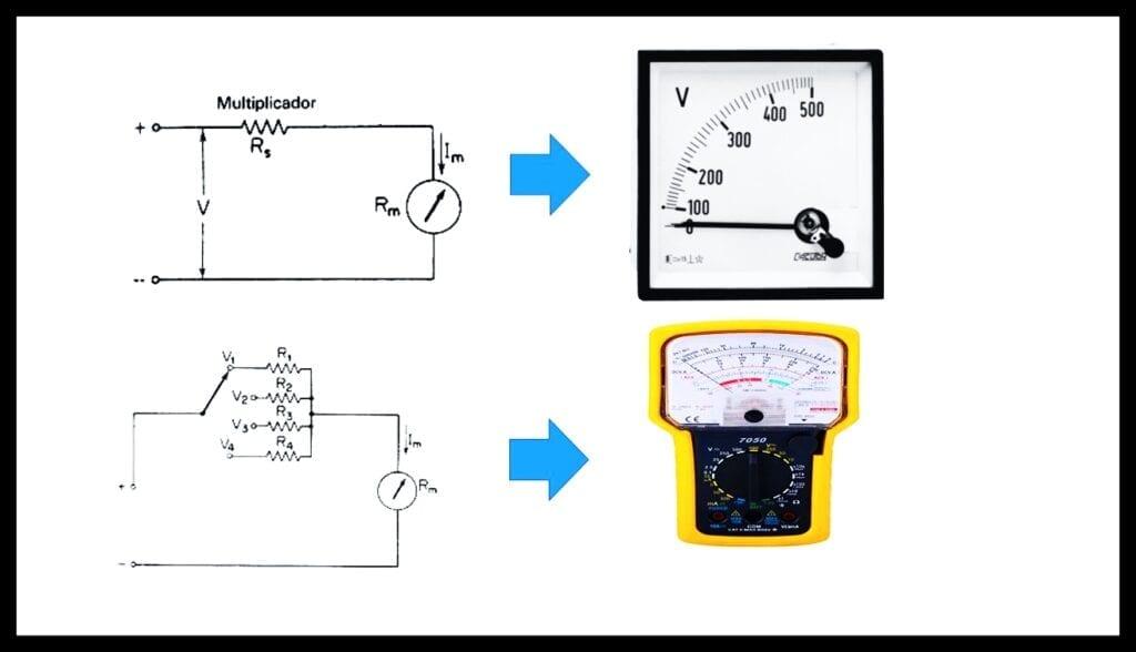 Voltímetro Analógico instrumentos de medición eléctrica