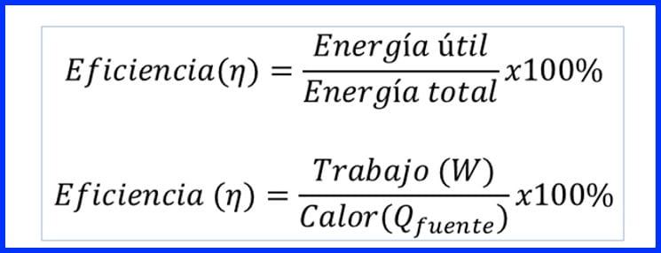 La relación entre la energía útil obtenida y la energía aportada en una transformación