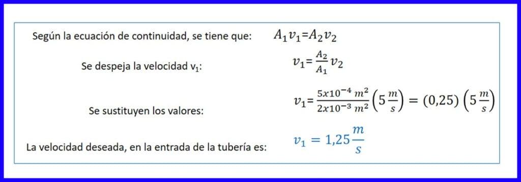 Cálculo de la velocidad v1
