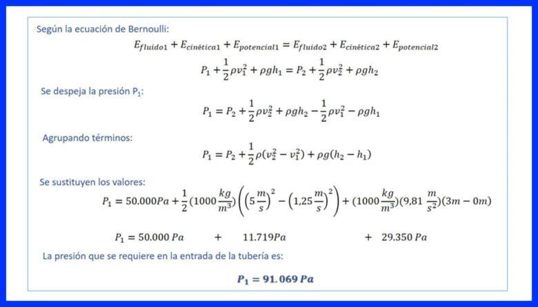 Cálculo de la presión P1