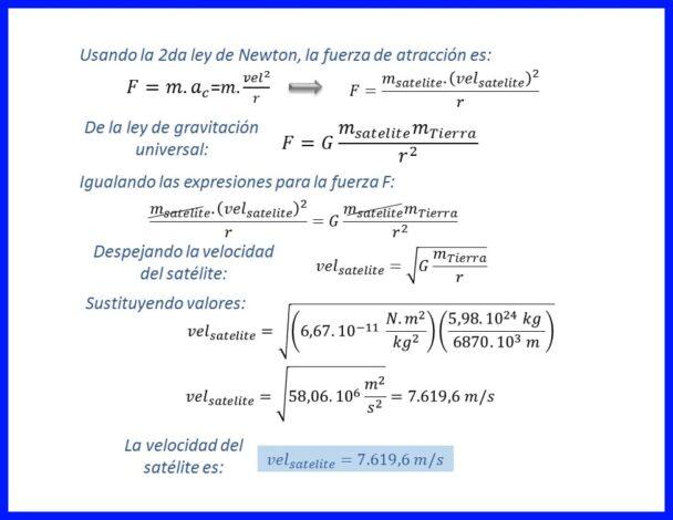 Ejercicio 3- Usando la ley de gravitación universal y la segunda ley de Newton se puede determinar la velocidad del satélite