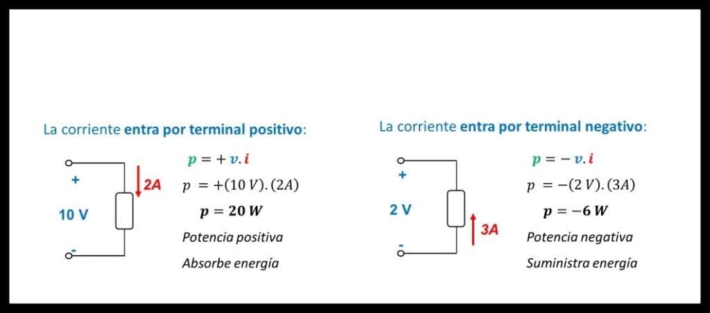 Calculo de potencia eléctrica con la ley de watt