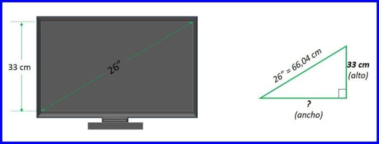 Ejercicio 4- teorema de Pitágoras, dimensiones de tv 26