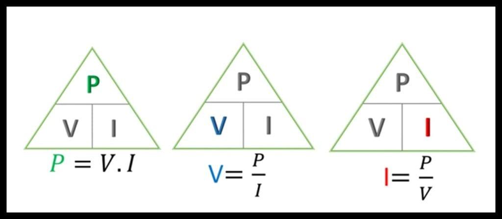 Formulas - Triangulo de Potencia Eléctrica Ley de Watt
