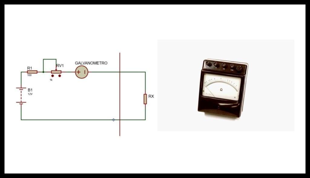 El Ohmímetro Analógico