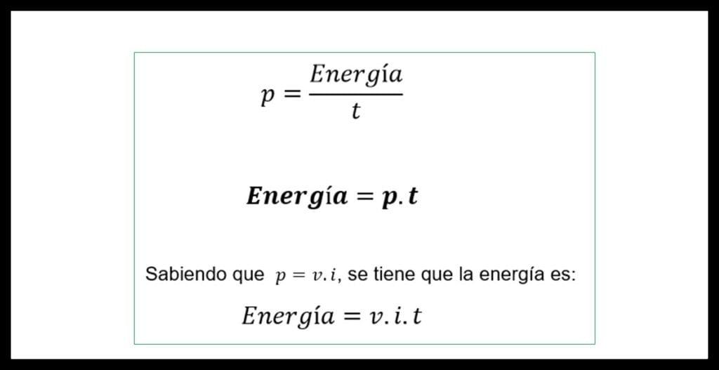 Formulas – Calculo de energía