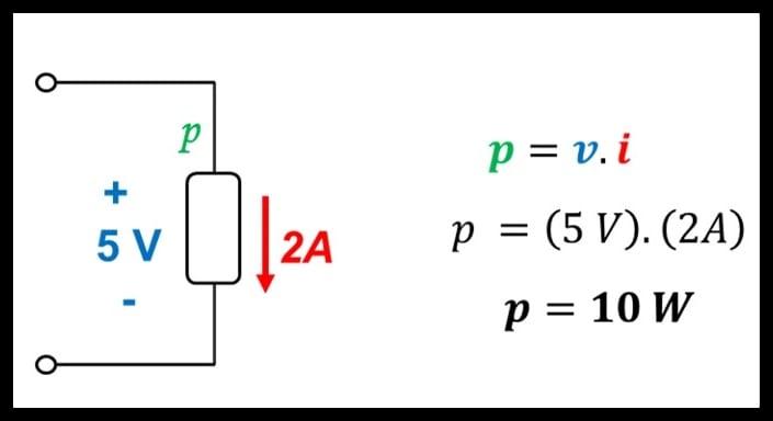 Calculo de la potencia eléctrica