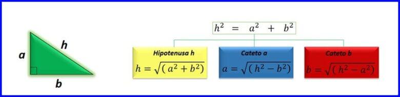 Formulas – Teorema de Pitágoras
