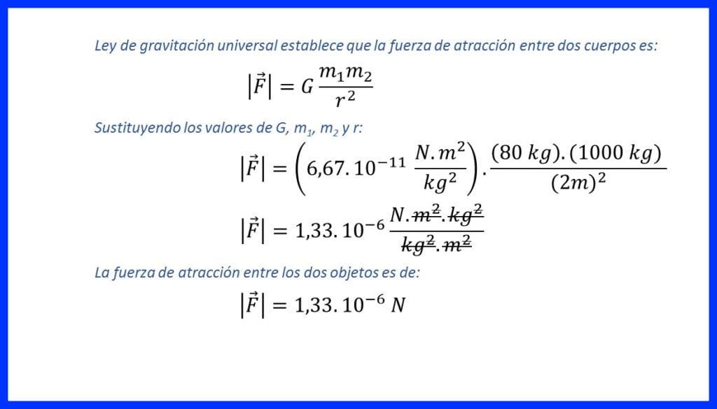 Ejercicio 1- se tienen dos cuerpos con masas m1=1000 kg y m2=80 kg, separados por una distancia de 2 metros. Aplicando la ley de gravitación universal se puede determinar la fuerza de atracción entre éstos
