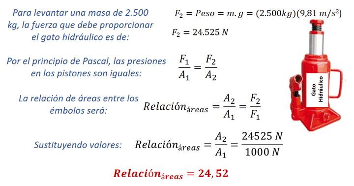 Ejercicio 1- solución