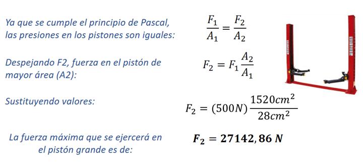 cálculo de la fuerza máxima